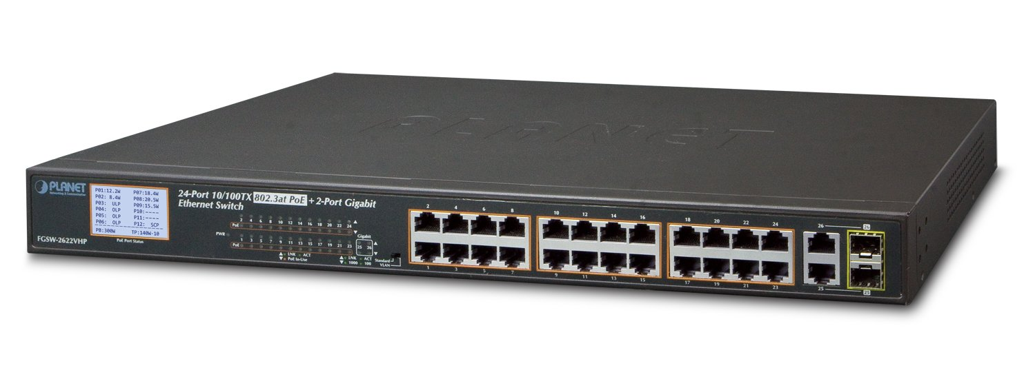 Planet 24-Port Combo Ethernet Switch