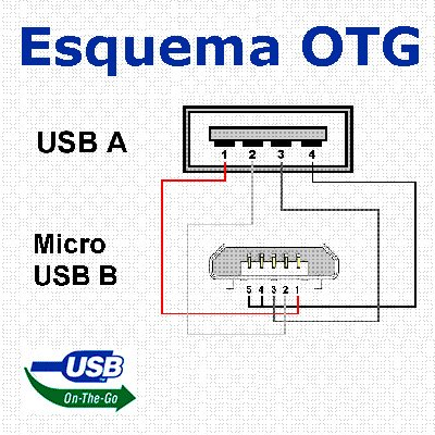 Usb To Rs485 USB RS485 AT in addition Transio A5253 further Eewave 04 04 additionally Ip Joystick also UTS 422. on rs 485 422