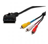 Cable Adaptador de Euroconector a RCA de 1.5 Mts